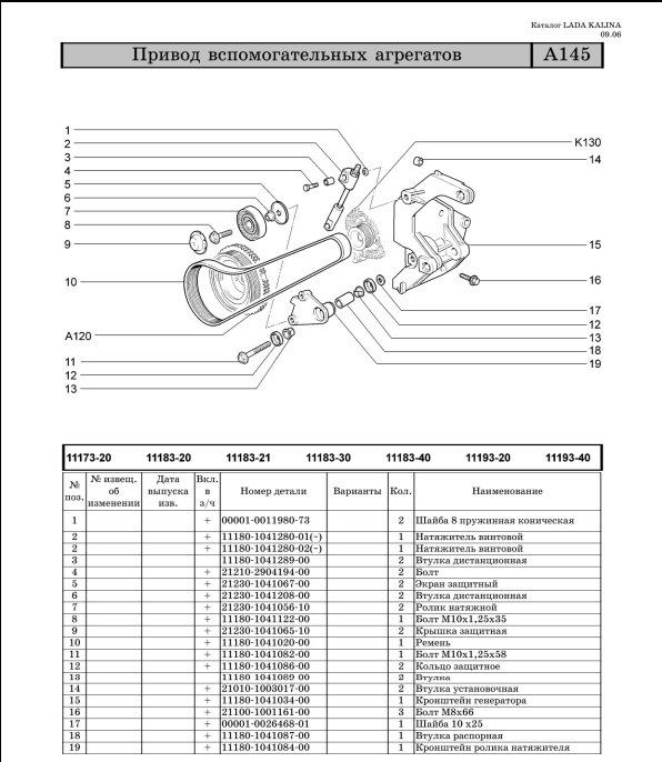 Установочный комплект кронштейна генератора Лада Калина на Ладу Гранта.