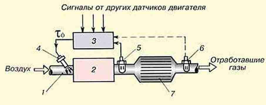 двумя датчиками кислорода