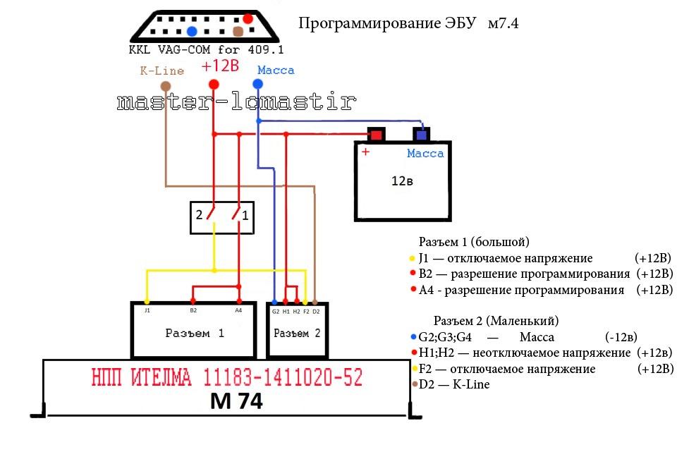 Вышивка крестиком рыбалка схема 28