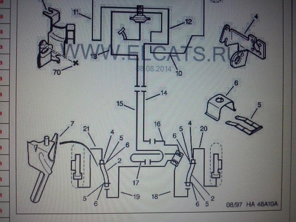 Схема прохождения тормозных