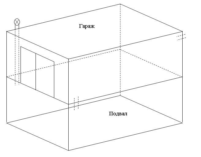 Схема вентиляции гаража как