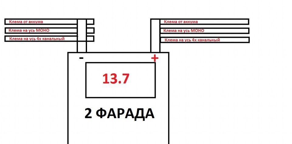 автомузыка схема подключения конденсатора.