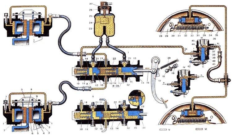 Вот она, схема тормозов 2101