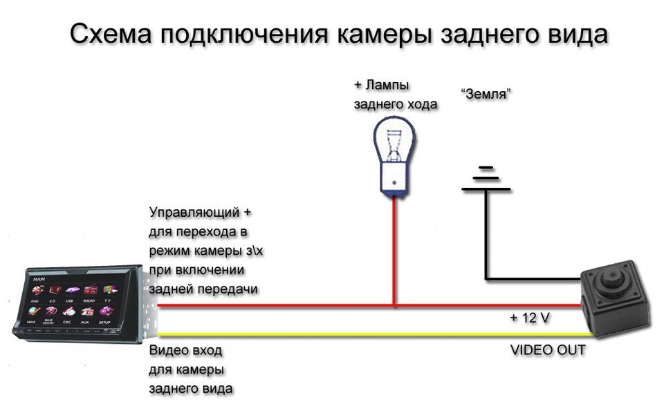 Камера заднего вида подключение схема