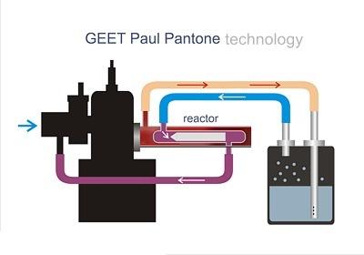 Реактор пантона на авто