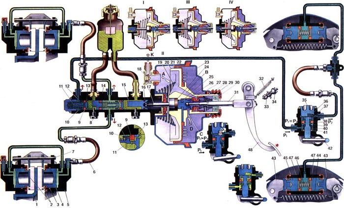 Диск тормозного механизма;