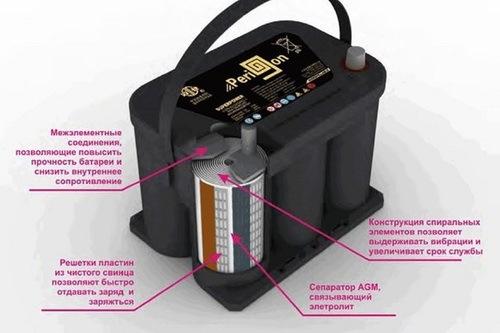 Аккумулятор комбо как изготовить кронштейн планшета для бпла мавик