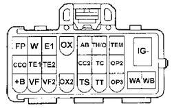 коды диагностики abs toyota c 1249