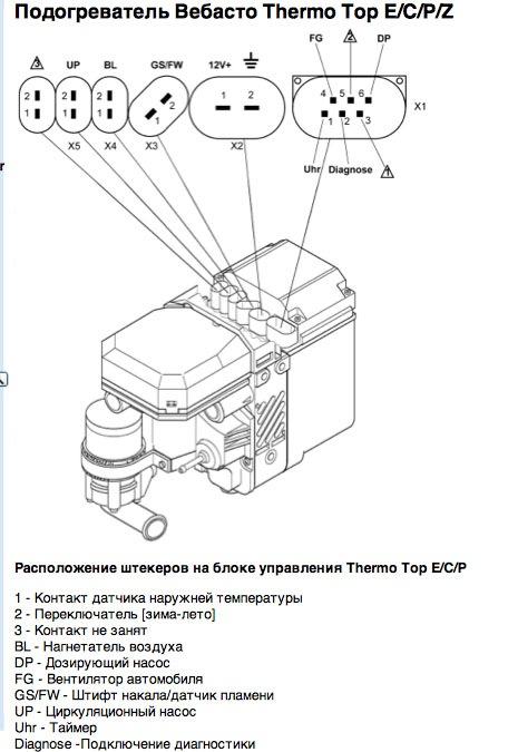 webasto thermo top c manual