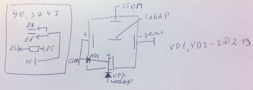 схема работы габарит-стоп