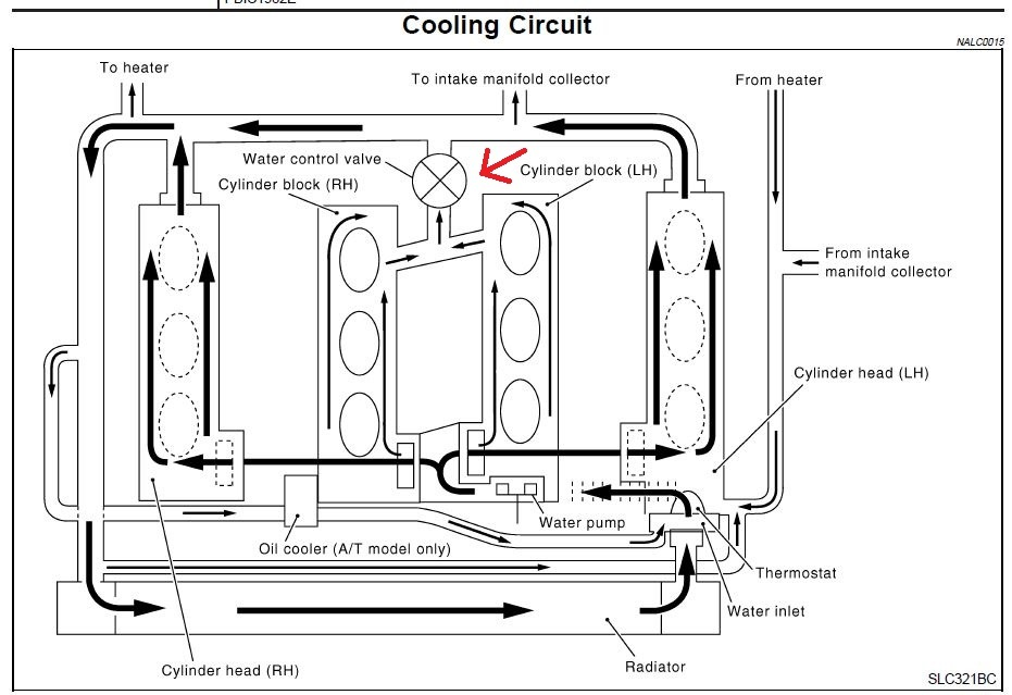 1t309 Need Detailed Cooling System Diagram Nissan Pathfinder together with Index further Nissan Murano Engine Schematics further 2006 Nissan Maxima Engine Diagram likewise 2002 Nissan Pathfinder Main Fuse Box Diagram. on nissan quest parts diagram