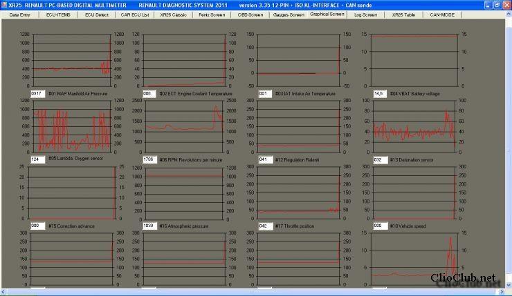 программы для диагностики renault через kkl