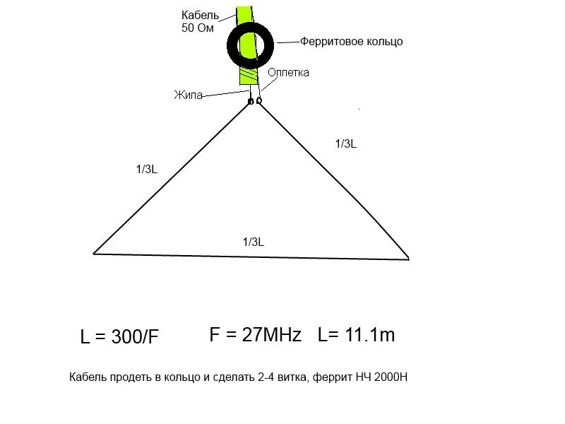 Комнатная антенна 27 мгц