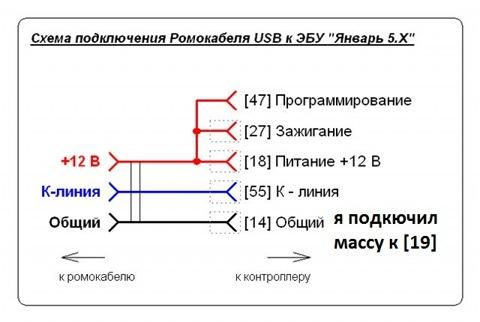 Ответ #5 : 13 Сентябрь 2012 года, 20:14.  Подключение ромокабеля к контроллерам семейства Микас 7.