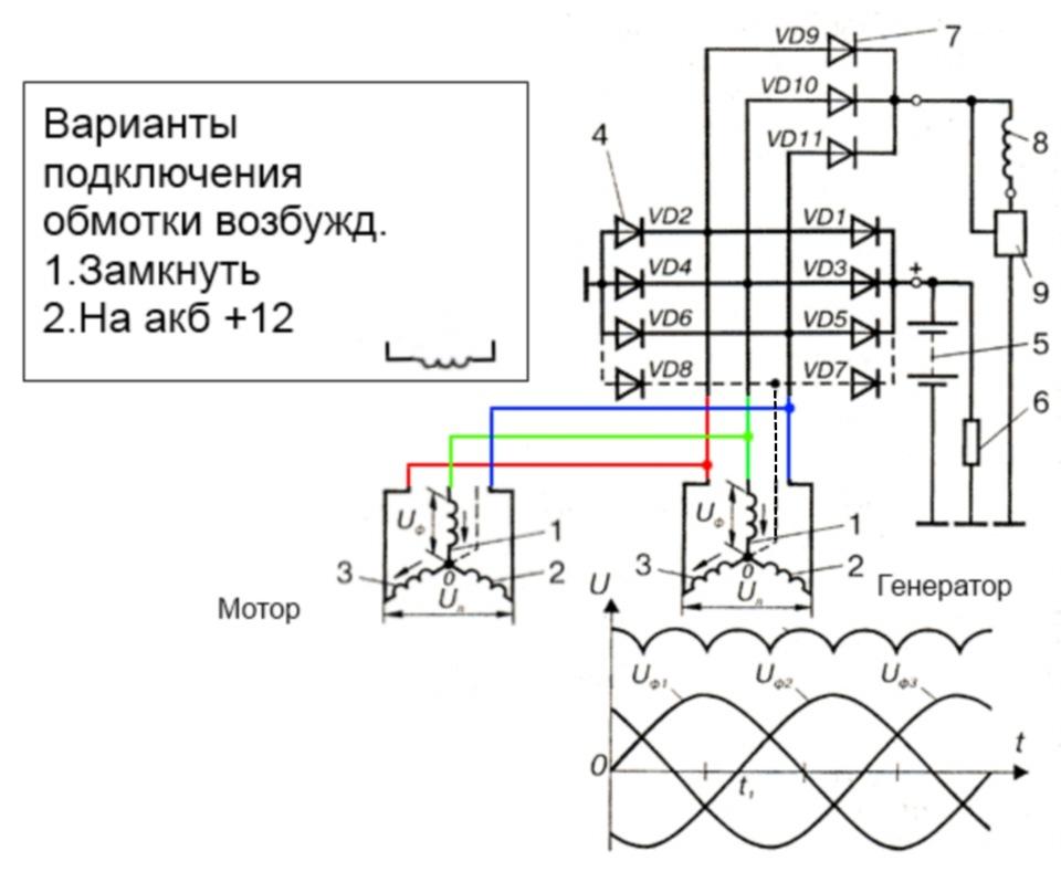 Как из трёхфазного двигателя сделать генератор 623