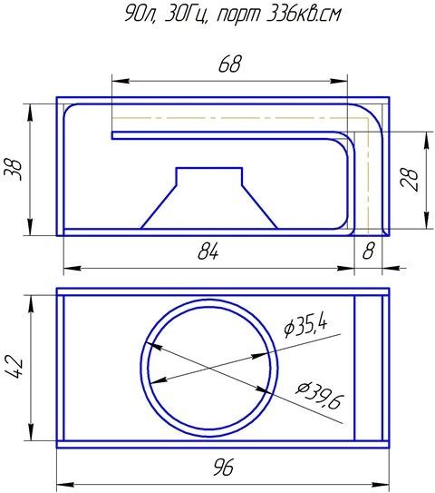 закрытый ящик (closed box)фазоинвертор (vented box)система с пассивным радиатором