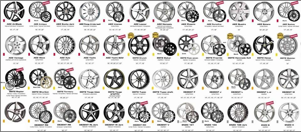 Рисунки на заглушках дисков