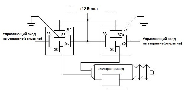 Управление электроприводом