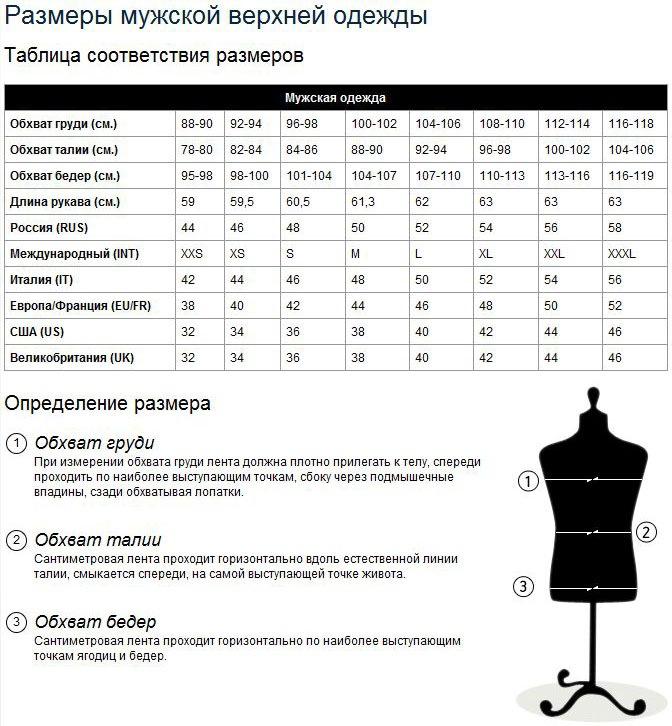 Таблица размеры верхней одежды