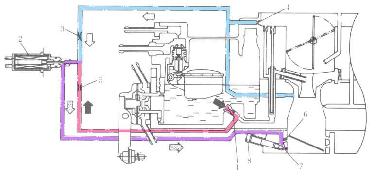 Схема каналов холостого хода