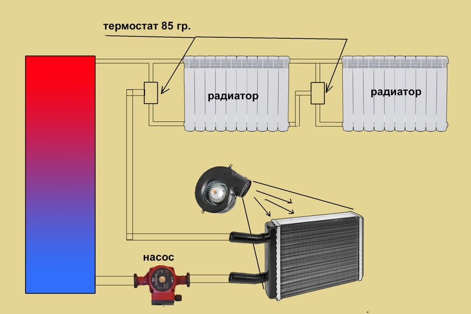 Сделать отопление в гараж