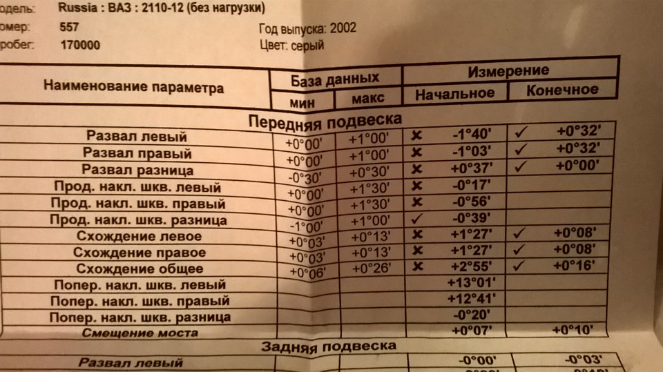 Фото №20 - сход развал ВАЗ 2110 параметры