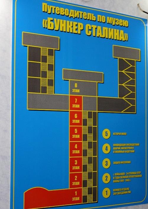 схема бункера Сталина