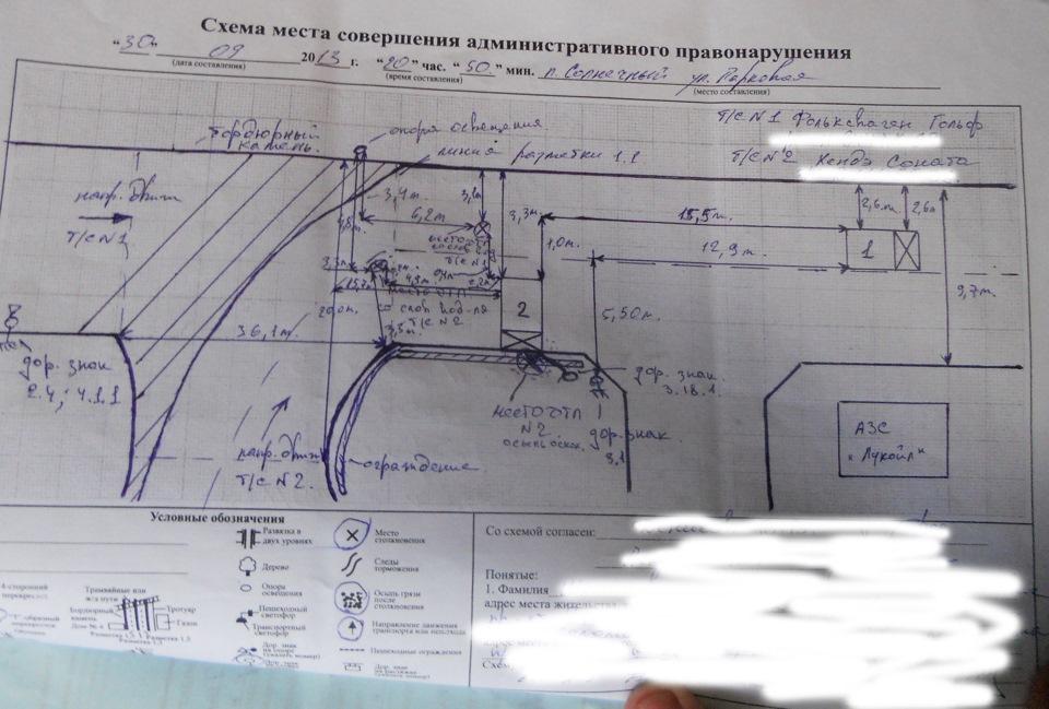 Схема ДТП ГИБДД