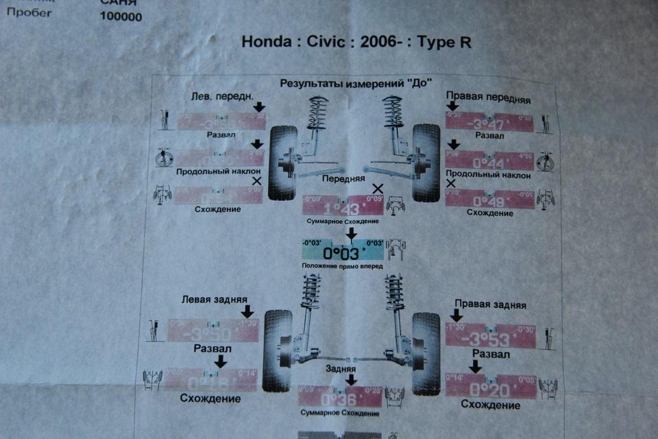 Как сделать развал на хонда 51
