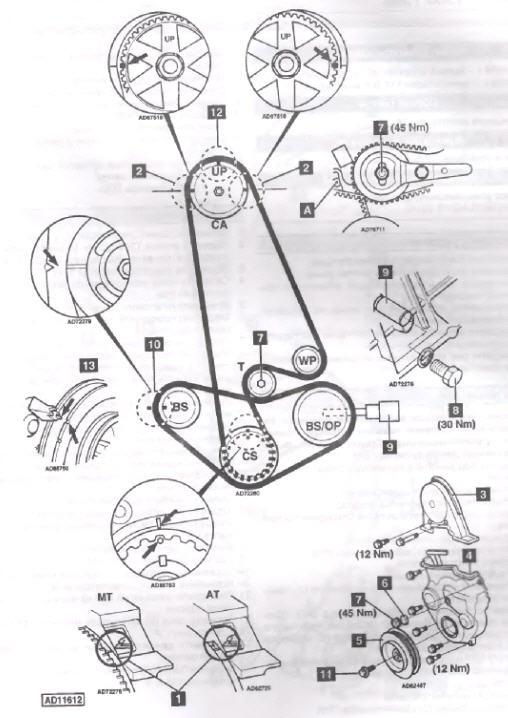 установка грм honda accord 1999