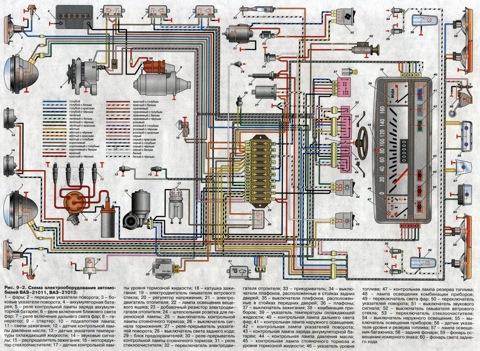 Схема электрооборудования ваз 21011 ваз.