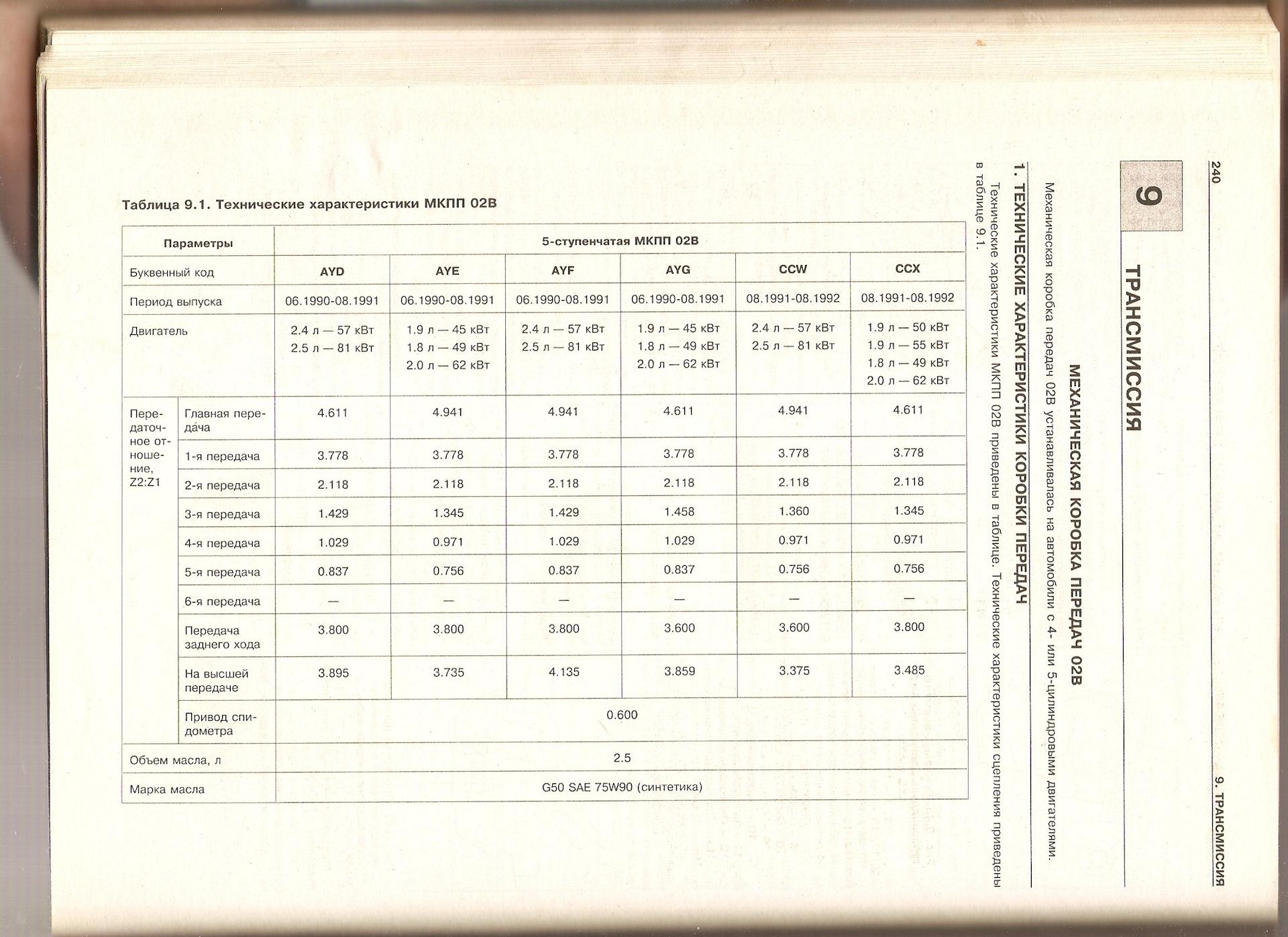 Передаточное число транспортер т4 автостеллы конвейеров