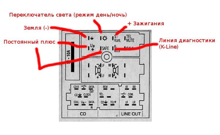 Схема подключения магнитолы ауди концерт