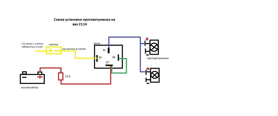 Схема установки противотуманок