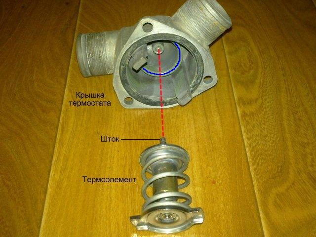 Фото №25 - как разобрать термостат ВАЗ 2110