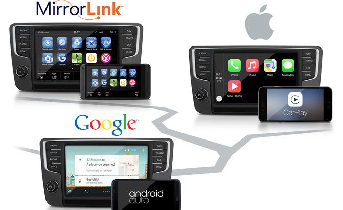 SmartLink Skoda и APP Connect VW — PetranVAG Tuned на DRIVE2