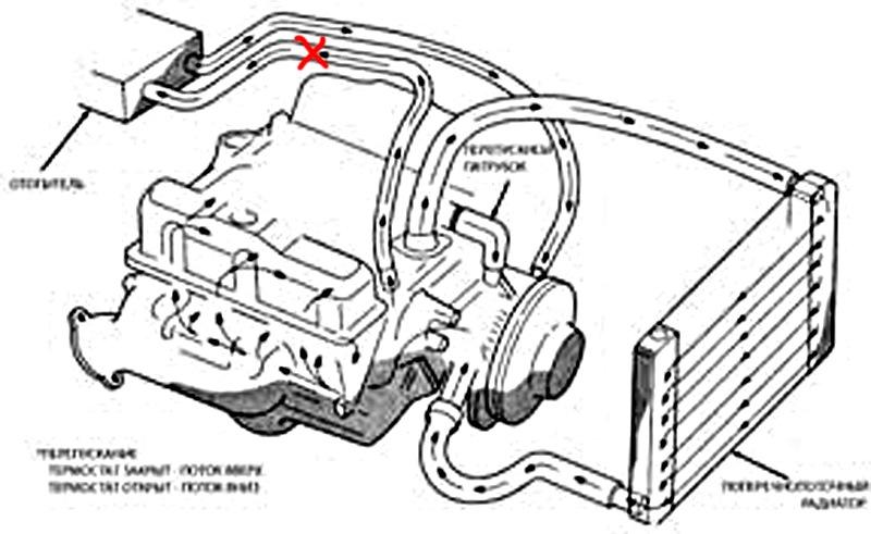 Скачать инструкцию по эксплуатации форд транзит