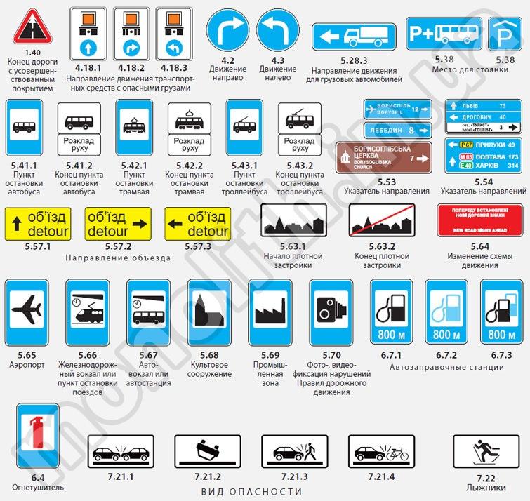 Правила дорожного движение кР