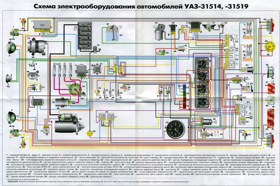 УАЗ-31514, 31519