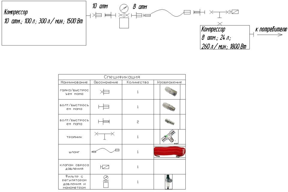 Схема подключения компрессоров