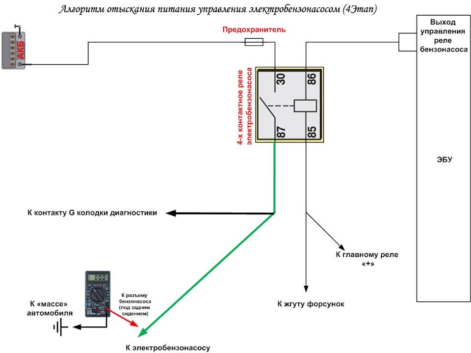 c1ae4ees 960 - Схема подключения бензонасоса лада калина