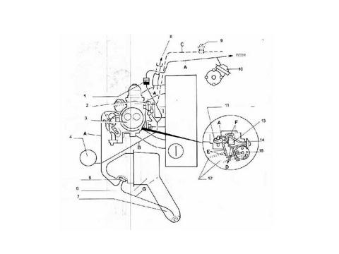 Автоматика карбюратора Pierburg 2Е2.