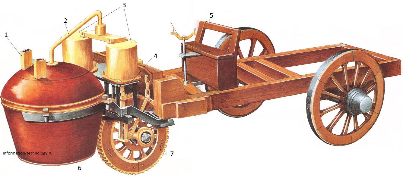 картинка первый автомобиль с паровым двигателем этого