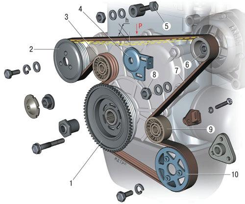 Как поставить ремень генератора нива шевроле