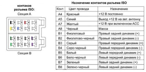распиновка iso разъема магнитолы фольксваген крафтер