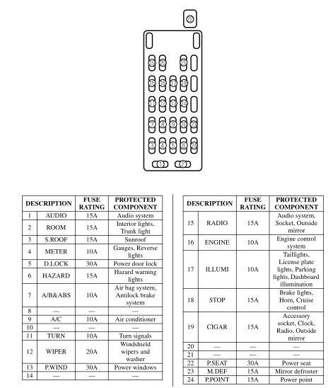 схема блока предохранителей на mazda capella 89 года