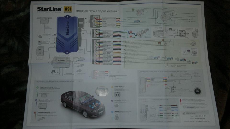 а9-1 инструкция - фото 8