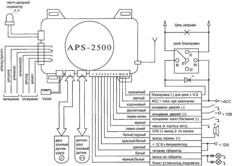 Aps 35 pro схема фото 280