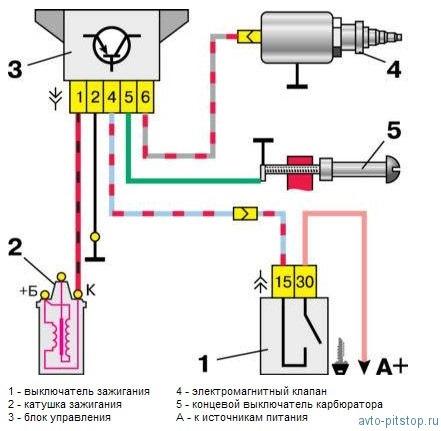схема подключения РХХ