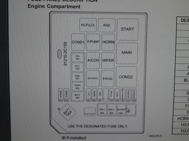 Карта коробки предохранителей